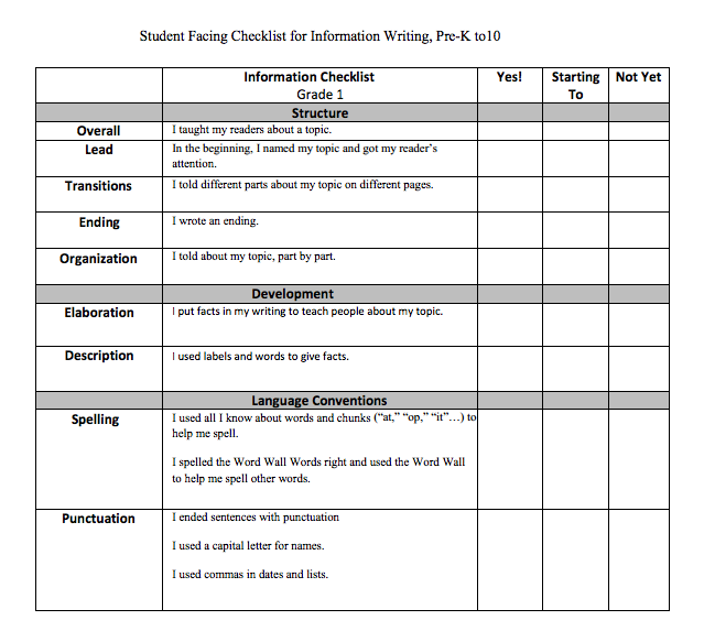 college writing rubric